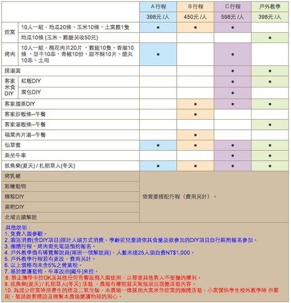 螢幕截圖 2014-08-30 17.39.49